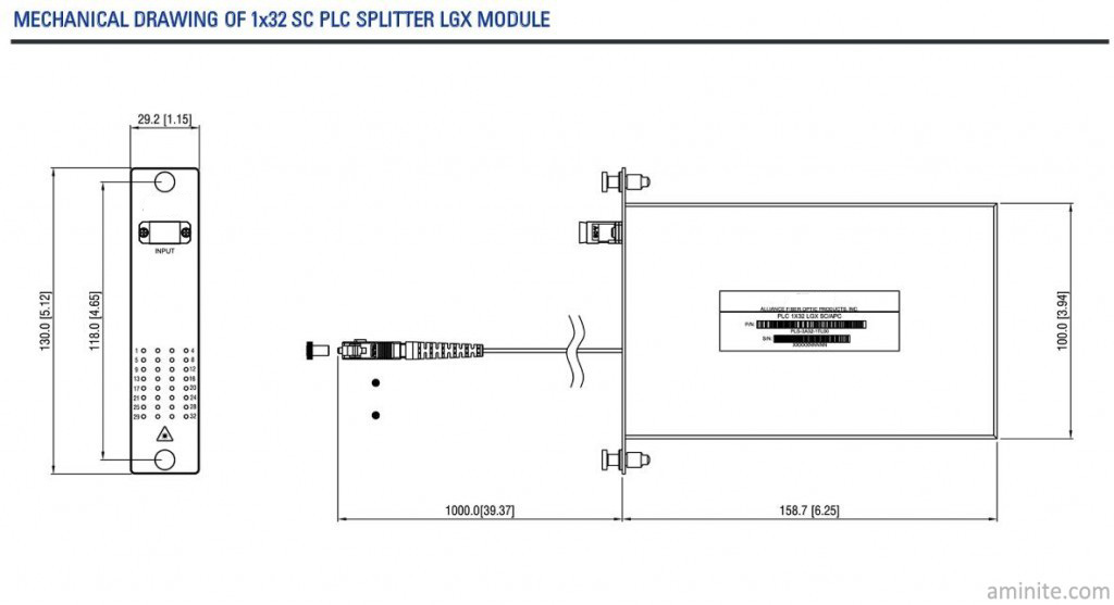 Fiber-Optic-PLC-Splitter-LGX-Module-Specification