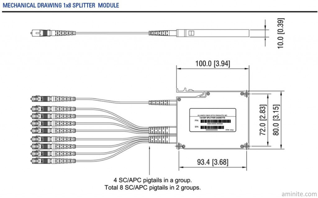 Fiber-Optic-PLC-Splitter-QuickPath-Splitter-Modules