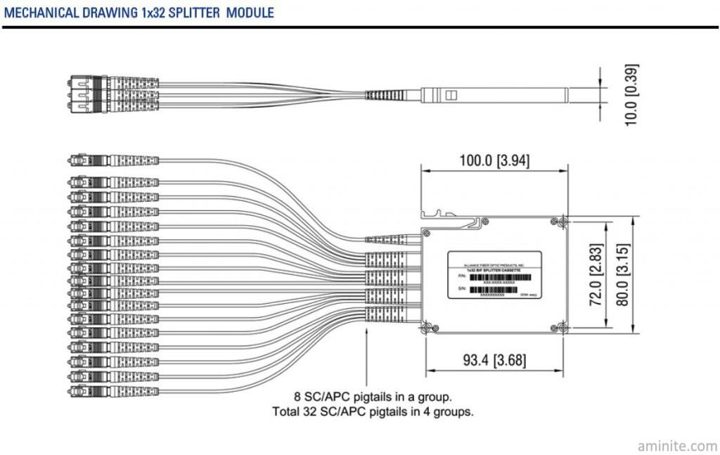 Fiber-Optical-PLC-Splitter-QuickPath-Splitter-Modules