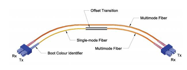 mode-conditioning-fiber-optic-patch-cord-Dimensions