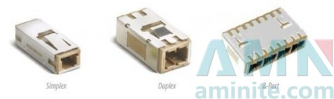 MU Fiber Optic Adapter
